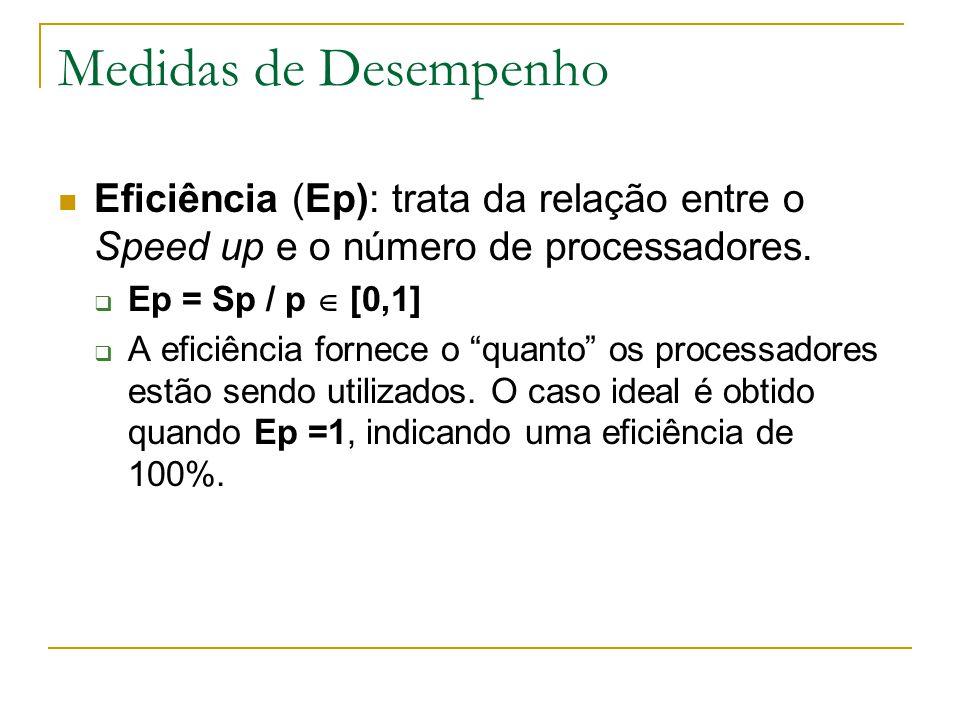 """Medidas de Desempenho Eficiência (Ep): trata da relação entre o Speed up e o número de processadores.  Ep = Sp / p  [0,1]  A eficiência fornece o """""""