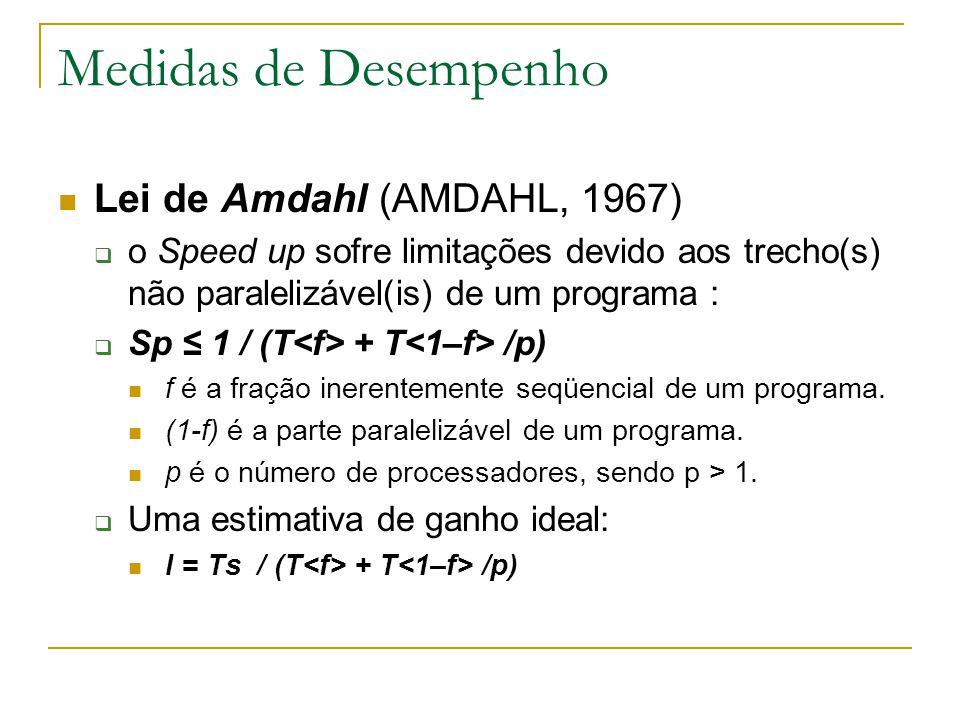 Medidas de Desempenho Lei de Amdahl (AMDAHL, 1967)  o Speed up sofre limitações devido aos trecho(s) não paralelizável(is) de um programa :  Sp ≤ 1