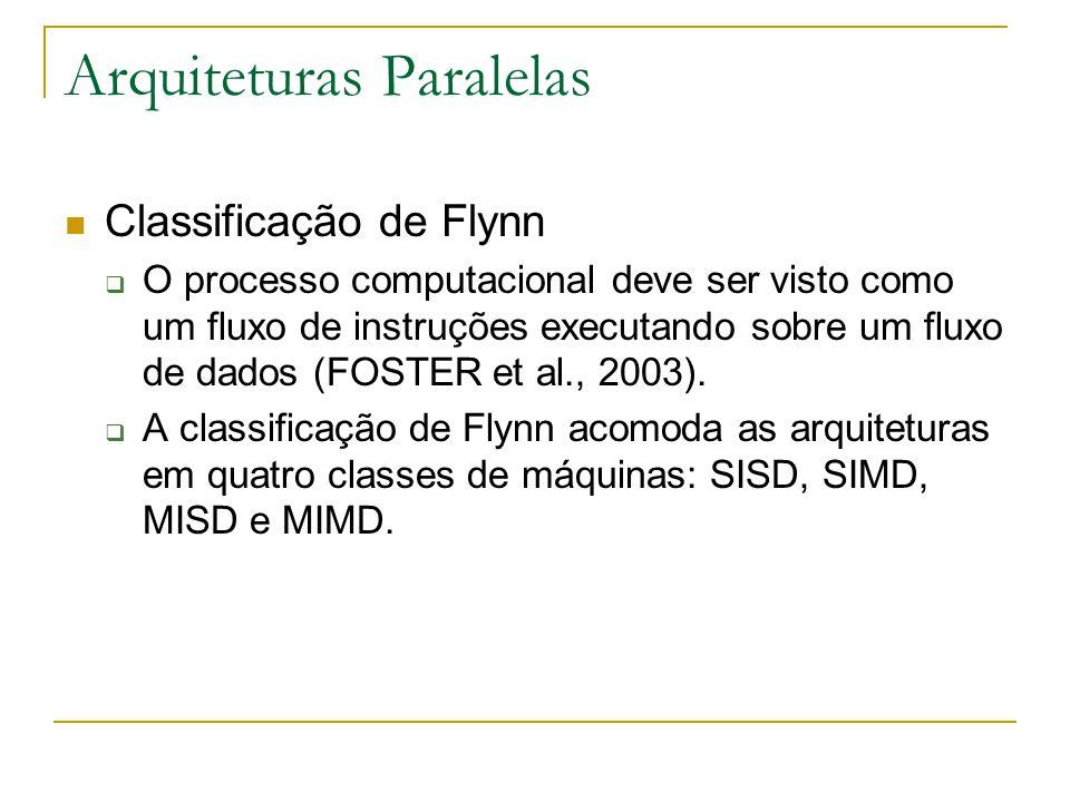 Arquiteturas Paralelas Classificação de Flynn  O processo computacional deve ser visto como um fluxo de instruções executando sobre um fluxo de dados