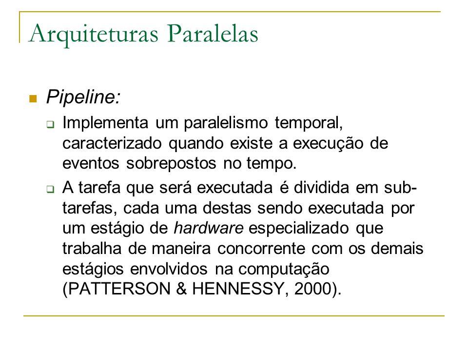 Arquiteturas Paralelas Pipeline:  Implementa um paralelismo temporal, caracterizado quando existe a execução de eventos sobrepostos no tempo.  A tar