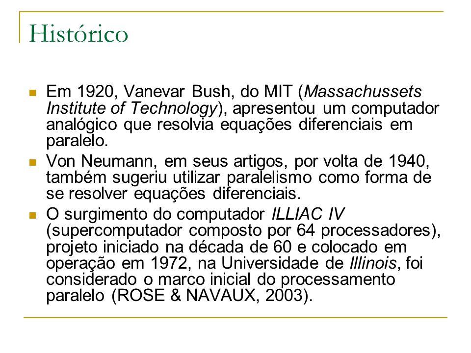 Histórico Em 1920, Vanevar Bush, do MIT (Massachussets Institute of Technology), apresentou um computador analógico que resolvia equações diferenciais