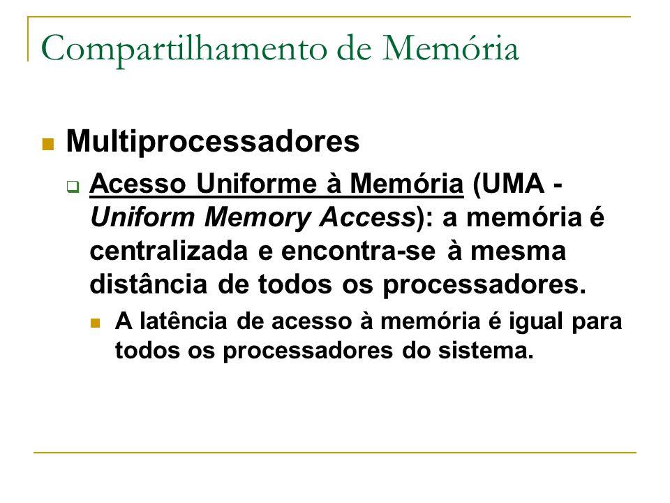 Compartilhamento de Memória Multiprocessadores  Acesso Uniforme à Memória (UMA - Uniform Memory Access): a memória é centralizada e encontra-se à mes