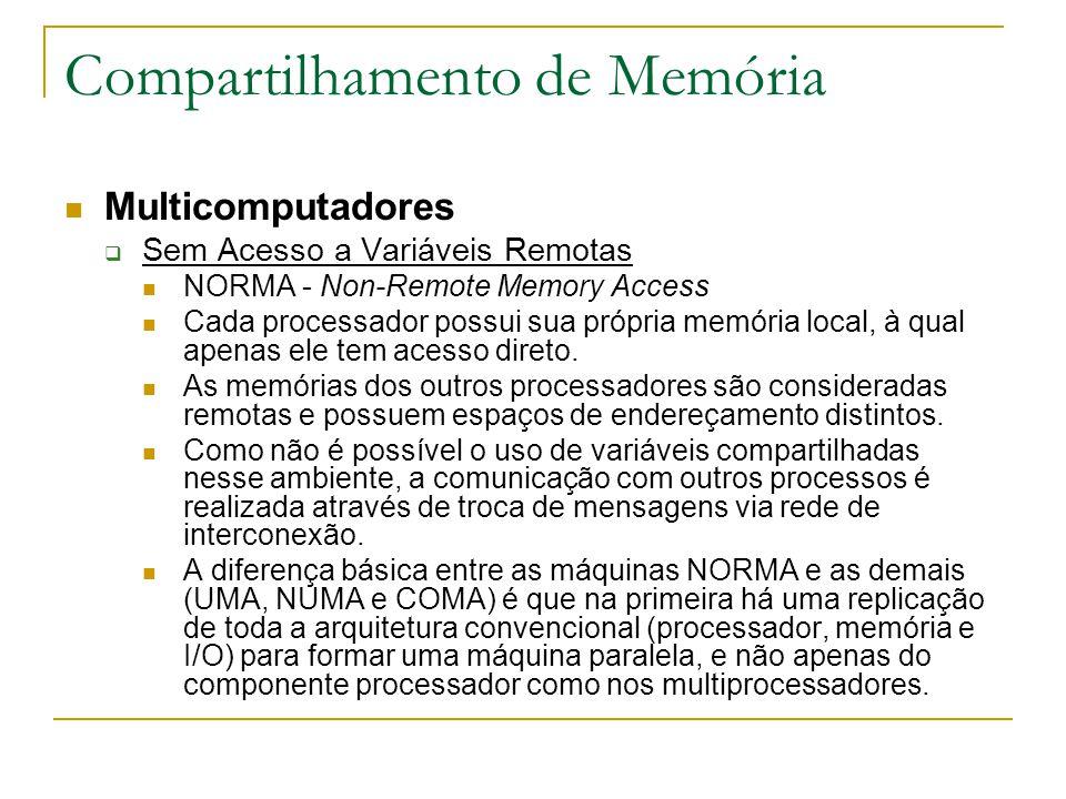 Compartilhamento de Memória Multicomputadores  Sem Acesso a Variáveis Remotas NORMA - Non-Remote Memory Access Cada processador possui sua própria me