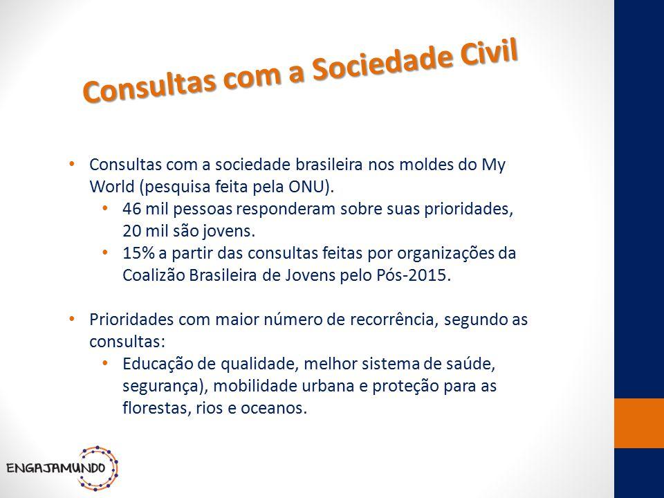 Consultas com a Sociedade Civil Consultas com a sociedade brasileira nos moldes do My World (pesquisa feita pela ONU). 46 mil pessoas responderam sobr