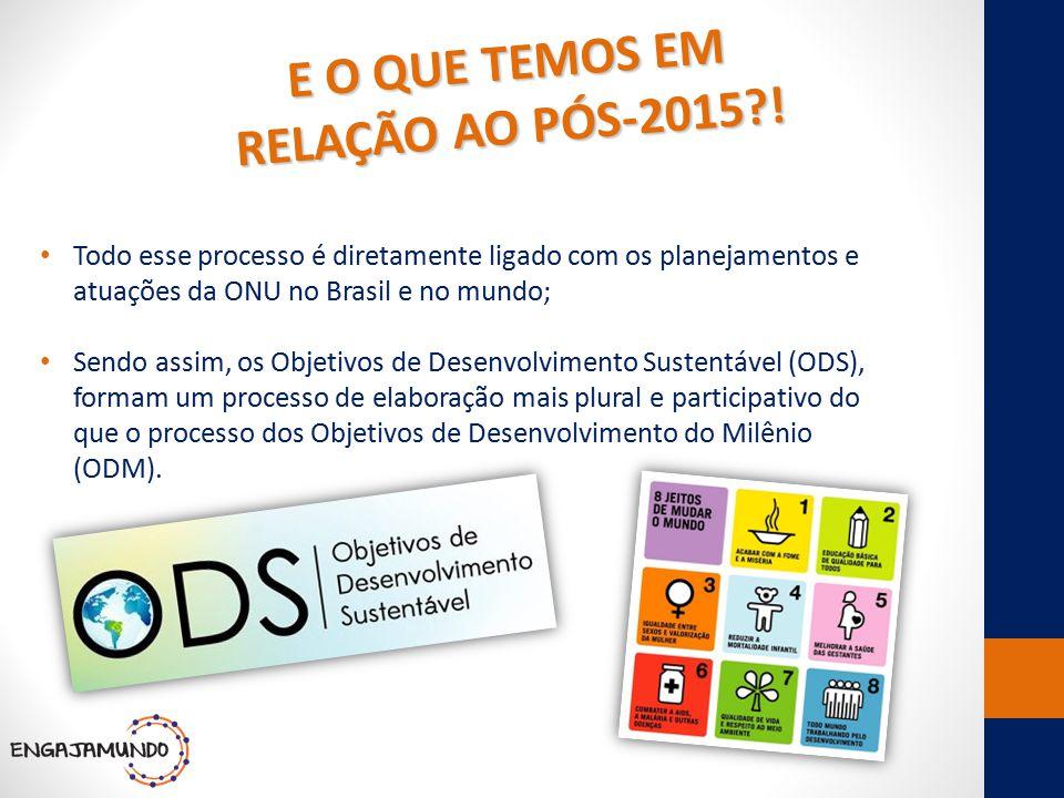 Consultas com a Sociedade Civil Consultas com a sociedade brasileira nos moldes do My World (pesquisa feita pela ONU).