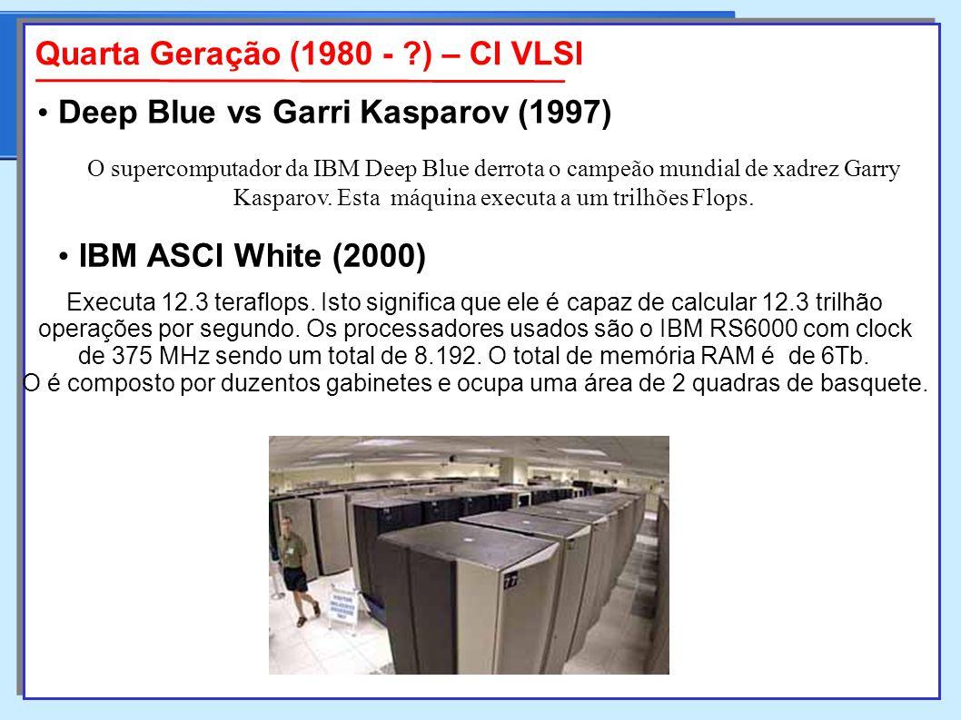 O supercomputador da IBM derrota o campeão mundial de xadrez Garry Kasparov.