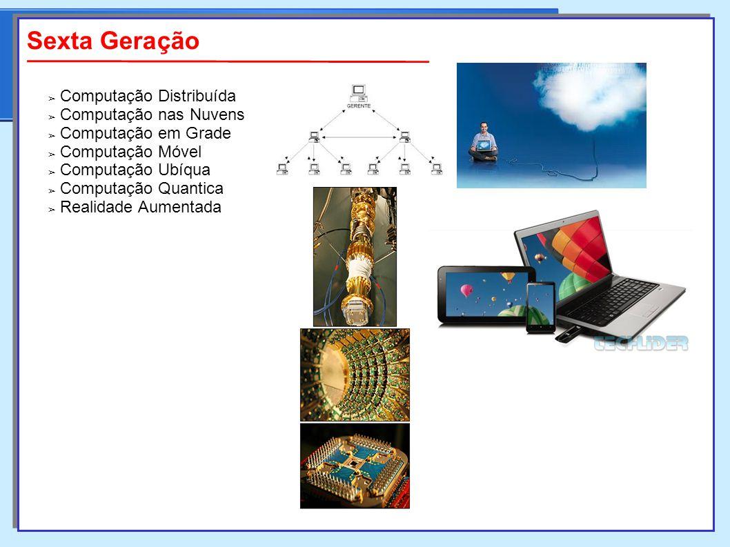 Sexta Geração ➢ Computação Distribuída ➢ Computação nas Nuvens ➢ Computação em Grade ➢ Computação Móvel ➢ Computação Ubíqua ➢ Computação Quantica ➢ Realidade Aumentada