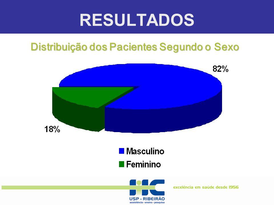 RESULTADOS. Distribuição dos Pacientes Segundo o Sexo
