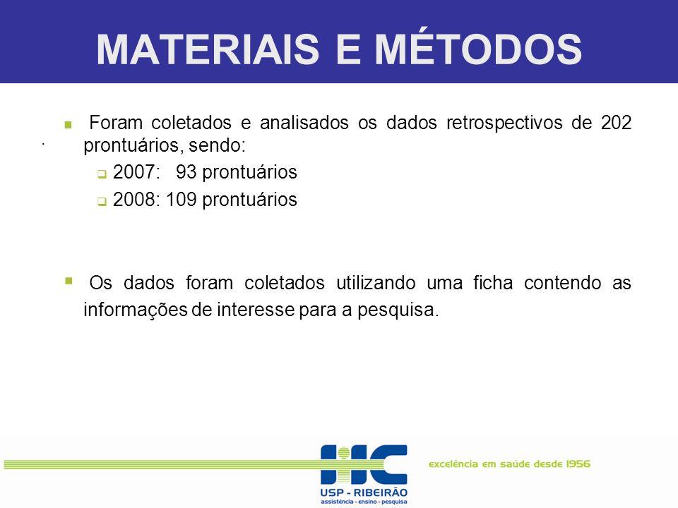 . MATERIAIS E MÉTODOS Foram coletados e analisados os dados retrospectivos de 202 prontuários, sendo:  2007: 93 prontuários  2008: 109 prontuários 