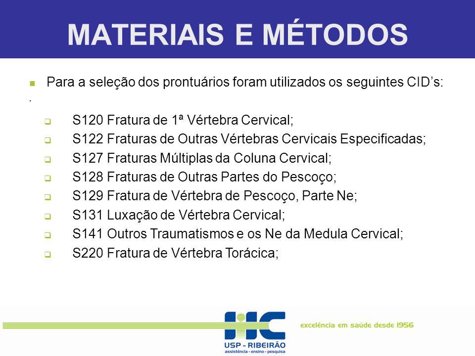 . MATERIAIS E MÉTODOS Para a seleção dos prontuários foram utilizados os seguintes CID's:  S120 Fratura de 1ª Vértebra Cervical;  S122 Fraturas de O