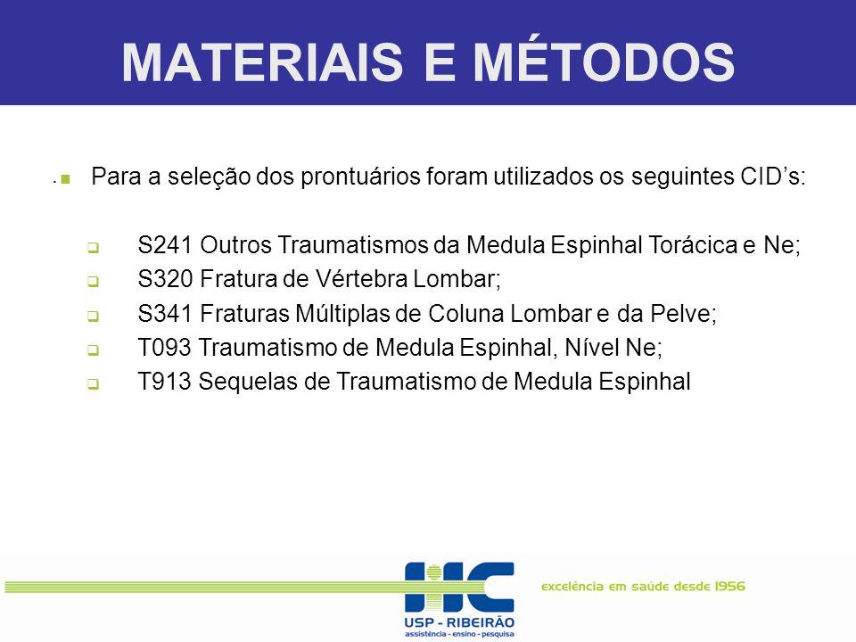 . MATERIAIS E MÉTODOS Para a seleção dos prontuários foram utilizados os seguintes CID's:  S241 Outros Traumatismos da Medula Espinhal Torácica e Ne;