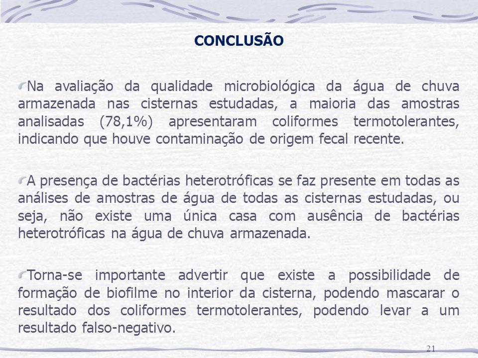 CONCLUSÃO 21 Na avaliação da qualidade microbiológica da água de chuva armazenada nas cisternas estudadas, a maioria das amostras analisadas (78,1%) apresentaram coliformes termotolerantes, indicando que houve contaminação de origem fecal recente.