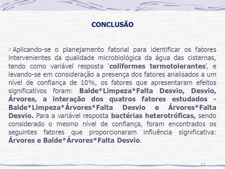 CONCLUSÃO 22 Aplicando-se o planejamento fatorial para identificar os fatores intervenientes da qualidade microbiológica da água das cisternas, tendo como variável resposta 'coliformes termotolerantes', e levando-se em consideração a presença dos fatores analisados a um nível de confiança de 10%, os fatores que apresentaram efeitos significativos foram: Balde*Limpeza*Falta Desvio, Desvio, Árvores, a interação dos quatros fatores estudados - Balde*Limpeza*Árvores*Falta Desvio e Árvores*Falta Desvio.