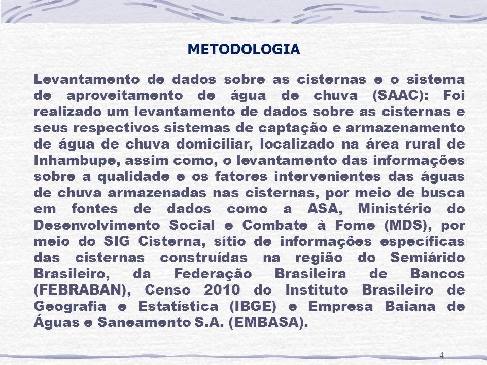 METODOLOGIA 4 Levantamento de dados sobre as cisternas e o sistema de aproveitamento de água de chuva (SAAC): Foi realizado um levantamento de dados sobre as cisternas e seus respectivos sistemas de captação e armazenamento de água de chuva domiciliar, localizado na área rural de Inhambupe, assim como, o levantamento das informações sobre a qualidade e os fatores intervenientes das águas de chuva armazenadas nas cisternas, por meio de busca em fontes de dados como a ASA, Ministério do Desenvolvimento Social e Combate à Fome (MDS), por meio do SIG Cisterna, sítio de informações específicas das cisternas construídas na região do Semiárido Brasileiro, da Federação Brasileira de Bancos (FEBRABAN), Censo 2010 do Instituto Brasileiro de Geografia e Estatística (IBGE) e Empresa Baiana de Águas e Saneamento S.A.