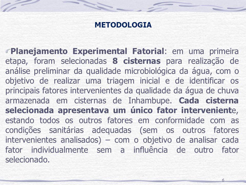 METODOLOGIA Planejamento Experimental Fatorial: em uma primeira etapa, foram selecionadas 8 cisternas para realização de análise preliminar da qualida