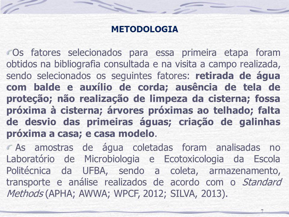 METODOLOGIA Os fatores selecionados para essa primeira etapa foram obtidos na bibliografia consultada e na visita a campo realizada, sendo selecionado