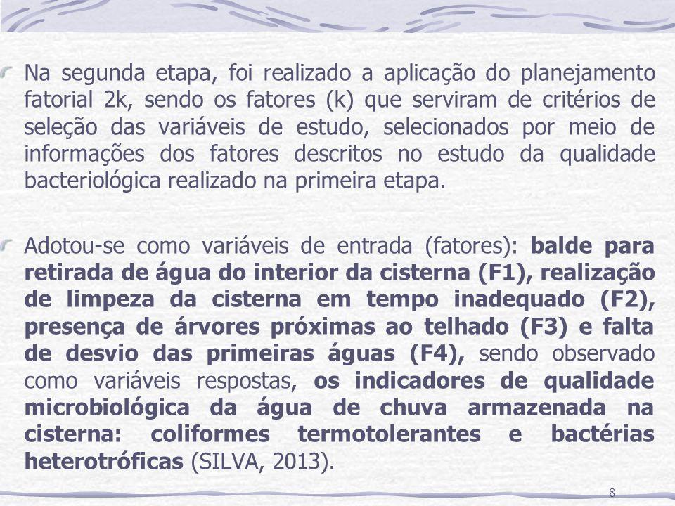 8 Na segunda etapa, foi realizado a aplicação do planejamento fatorial 2k, sendo os fatores (k) que serviram de critérios de seleção das variáveis de estudo, selecionados por meio de informações dos fatores descritos no estudo da qualidade bacteriológica realizado na primeira etapa.
