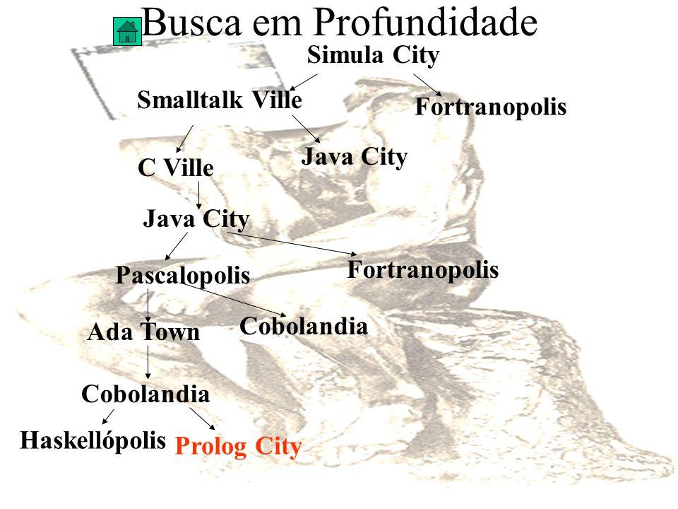 Busca em Profundidade Simula City Smalltalk Ville Fortranopolis Pascalopolis Haskellópolis Prolog City Ada Town Java City C Ville Java City Cobolandia Fortranopolis