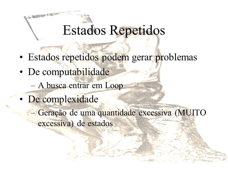 Estados repetidos podem gerar problemas De computabilidade –A busca entrar em Loop De complexidade –Geração de uma quantidade excessiva (MUITO excessiva) de estados Estados Repetidos