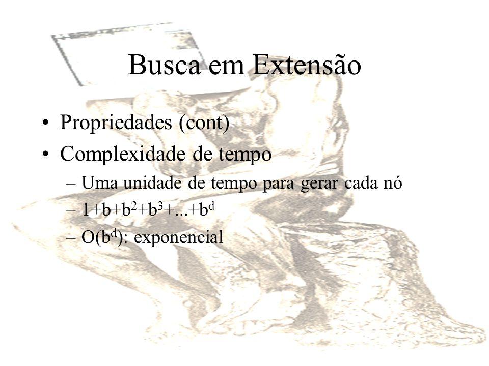 Busca em Extensão Propriedades (cont) Complexidade de tempo –Uma unidade de tempo para gerar cada nó –1+b+b 2 +b 3 +...+b d –O(b d ): exponencial