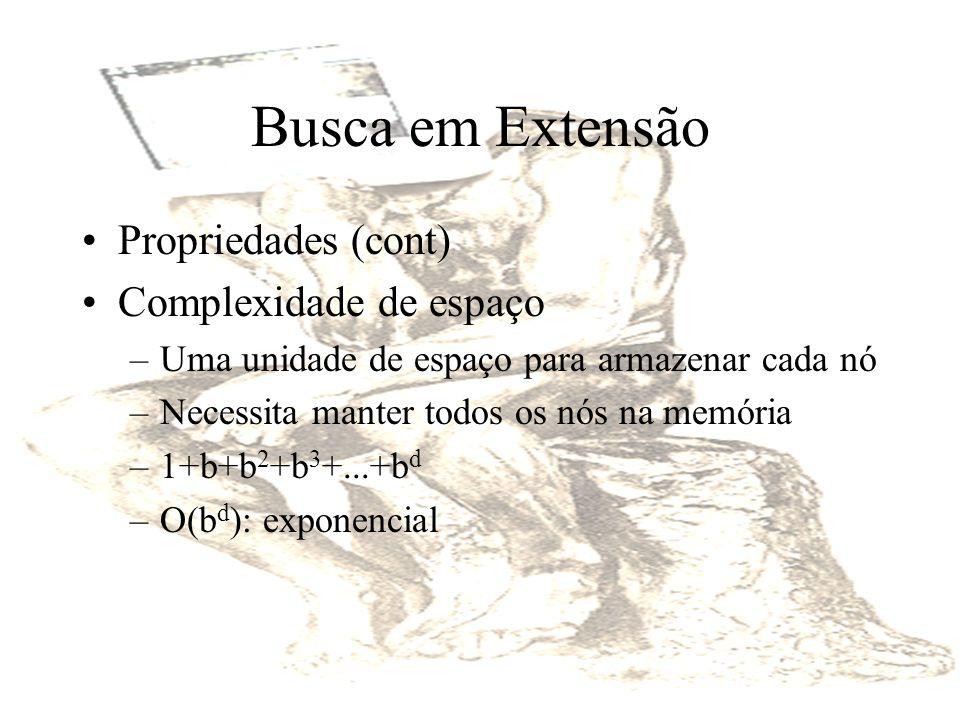 Busca em Extensão Propriedades (cont) Complexidade de espaço –Uma unidade de espaço para armazenar cada nó –Necessita manter todos os nós na memória –1+b+b 2 +b 3 +...+b d –O(b d ): exponencial