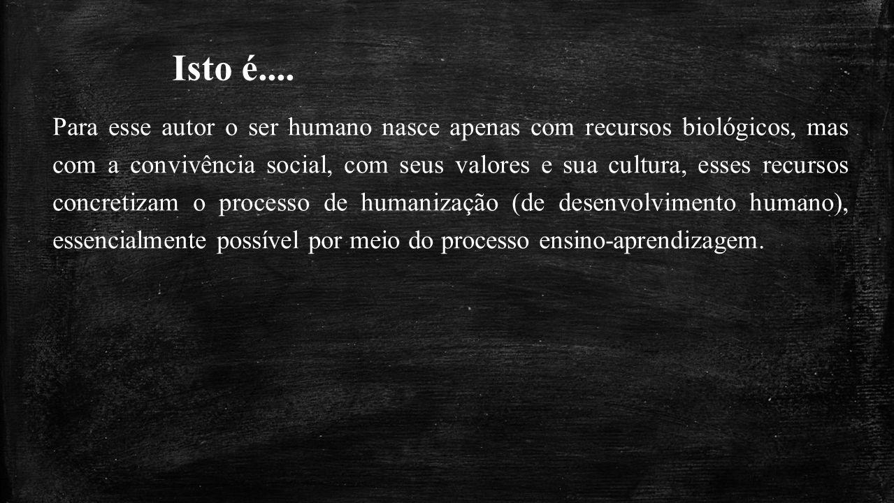Isto é.... Para esse autor o ser humano nasce apenas com recursos biológicos, mas com a convivência social, com seus valores e sua cultura, esses recu