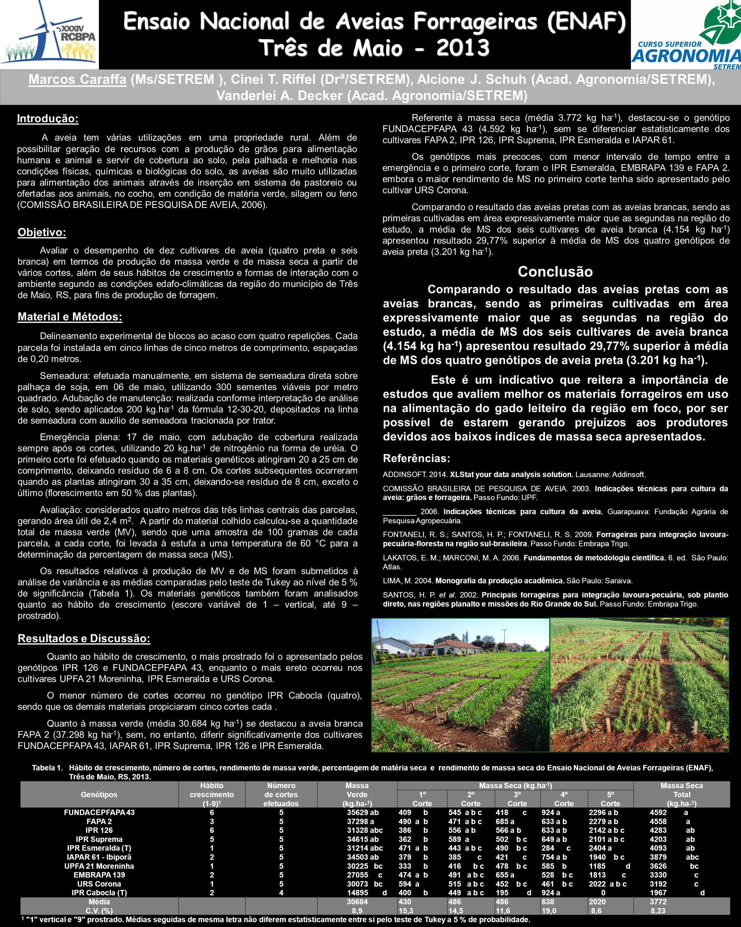Objetivo: Avaliar o desempenho de dez cultivares de aveia (quatro preta e seis branca) em termos de produção de massa verde e de massa seca a partir d