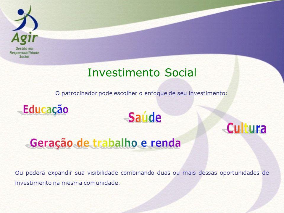 Investimento Social O patrocinador pode escolher o enfoque de seu investimento: Ou poderá expandir sua visibilidade combinando duas ou mais dessas opo