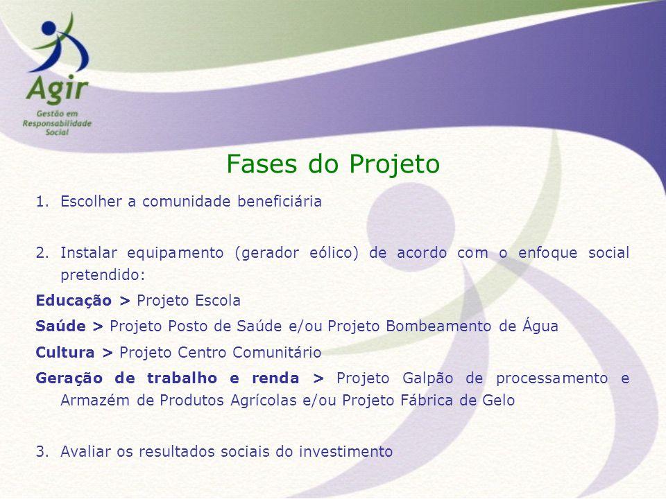 Fases do Projeto 1.Escolher a comunidade beneficiária 2.Instalar equipamento (gerador eólico) de acordo com o enfoque social pretendido: Educação > Pr