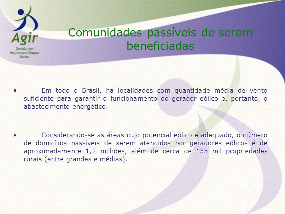 Em todo o Brasil, há localidades com quantidade média de vento suficiente para garantir o funcionamento do gerador eólico e, portanto, o abastecimento