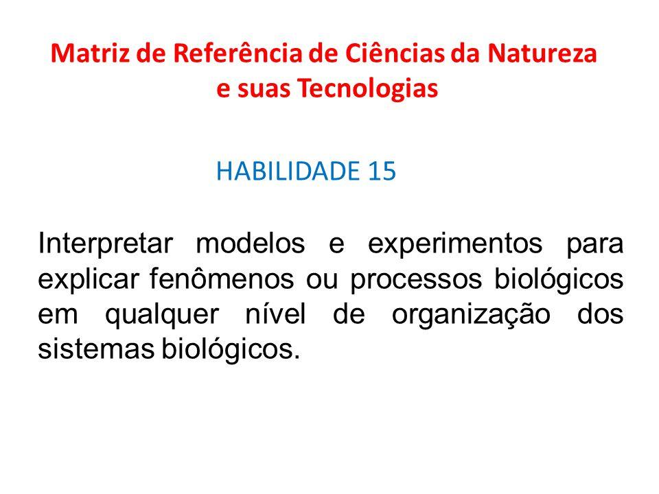 HABILIDADE 15 Matriz de Referência de Ciências da Natureza e suas Tecnologias Interpretar modelos e experimentos para explicar fenômenos ou processos