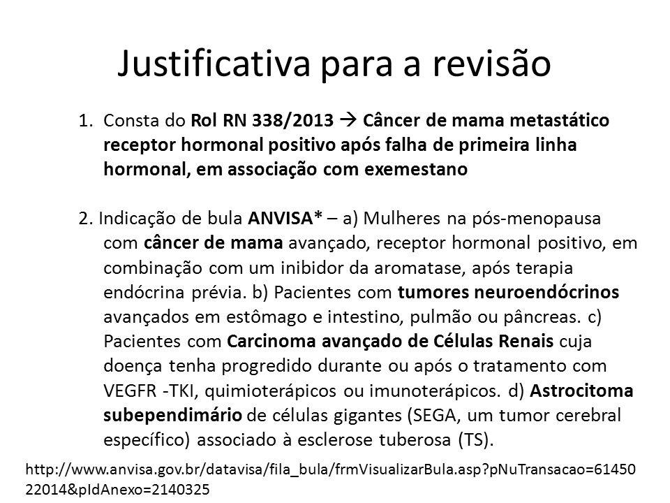 Justificativa para a revisão 1.Consta do Rol RN 338/2013  Câncer de mama metastático receptor hormonal positivo após falha de primeira linha hormonal
