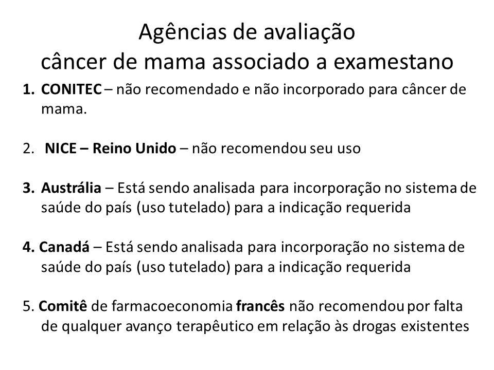Agências de avaliação câncer de mama associado a examestano 1.CONITEC – não recomendado e não incorporado para câncer de mama. 2. NICE – Reino Unido –
