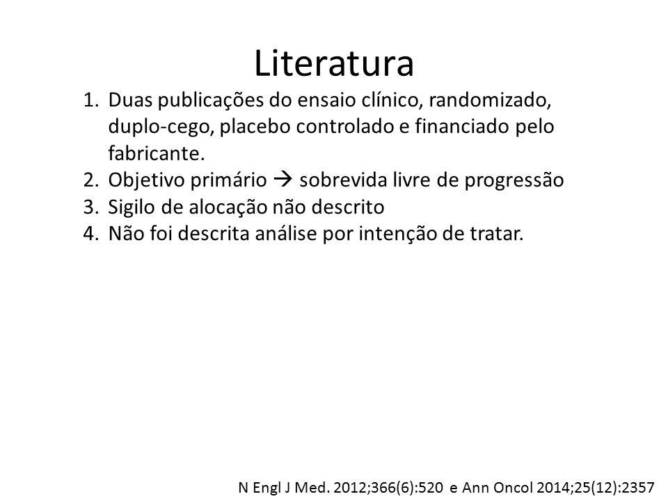 Literatura 1.Duas publicações do ensaio clínico, randomizado, duplo-cego, placebo controlado e financiado pelo fabricante. 2.Objetivo primário  sobre