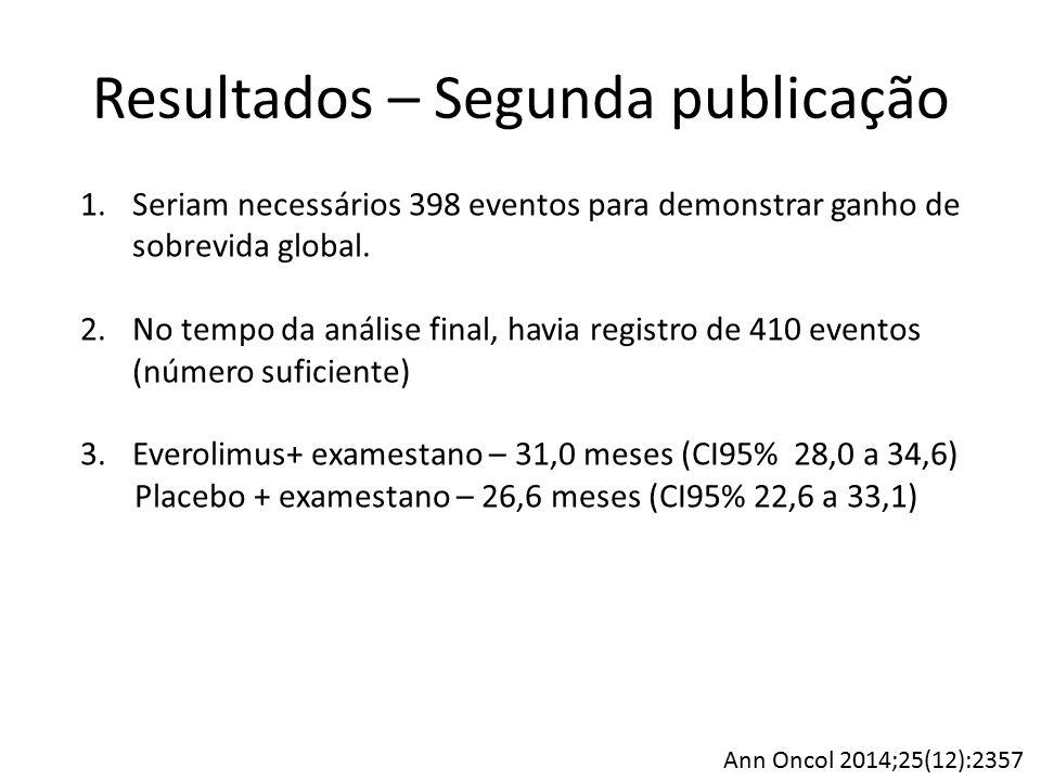 Resultados – Segunda publicação Ann Oncol 2014;25(12):2357 1.Seriam necessários 398 eventos para demonstrar ganho de sobrevida global. 2.No tempo da a