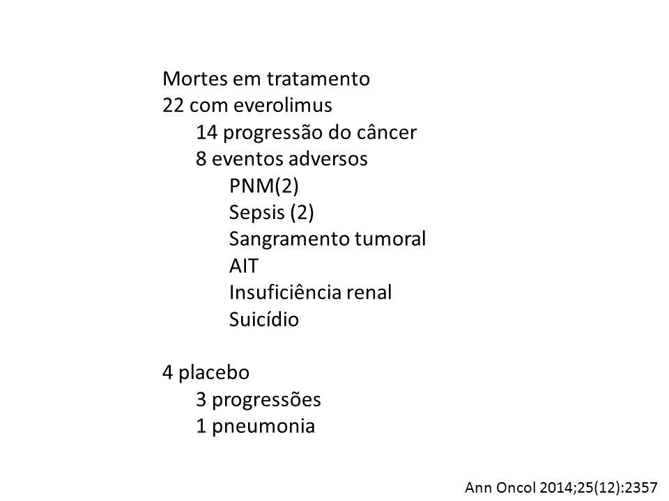 Mortes em tratamento 22 com everolimus 14 progressão do câncer 8 eventos adversos PNM(2) Sepsis (2) Sangramento tumoral AIT Insuficiência renal Suicíd