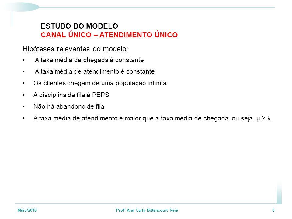 Maio/2010 Prof a Ana Carla Bittencourt Reis 8 Hipóteses relevantes do modelo: A taxa média de chegada é constante A taxa média de atendimento é consta