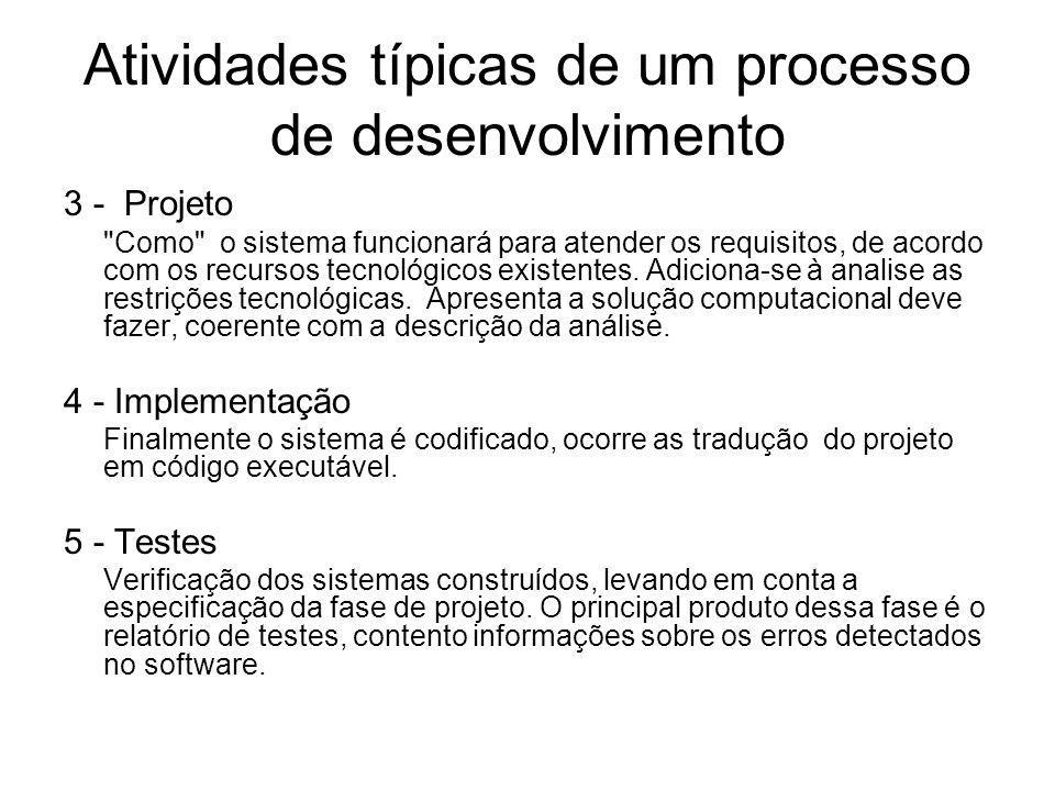 Atividades típicas de um processo de desenvolvimento 3 - Projeto