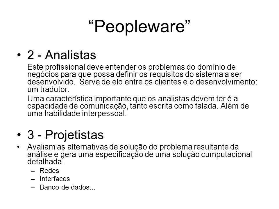 """""""Peopleware"""" 2 - Analistas Este profissional deve entender os problemas do domínio de negócios para que possa definir os requisitos do sistema a ser d"""