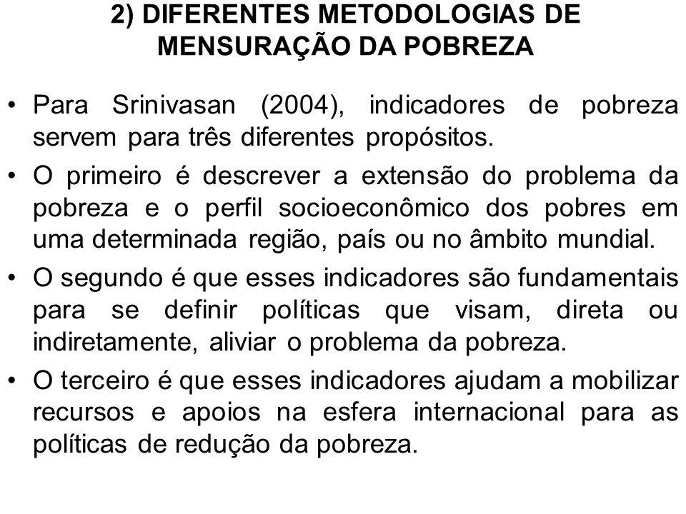 2) DIFERENTES METODOLOGIAS DE MENSURAÇÃO DA POBREZA Para Srinivasan (2004), indicadores de pobreza servem para três diferentes propósitos. O primeiro