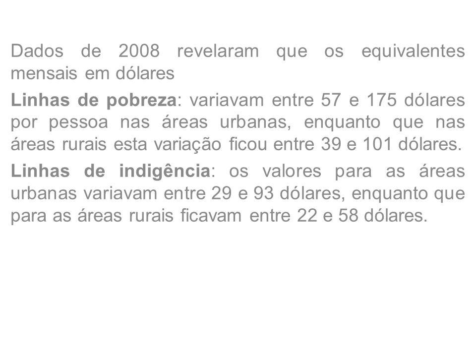 Dados de 2008 revelaram que os equivalentes mensais em dólares Linhas de pobreza: variavam entre 57 e 175 dólares por pessoa nas áreas urbanas, enquanto que nas áreas rurais esta variação ficou entre 39 e 101 dólares.