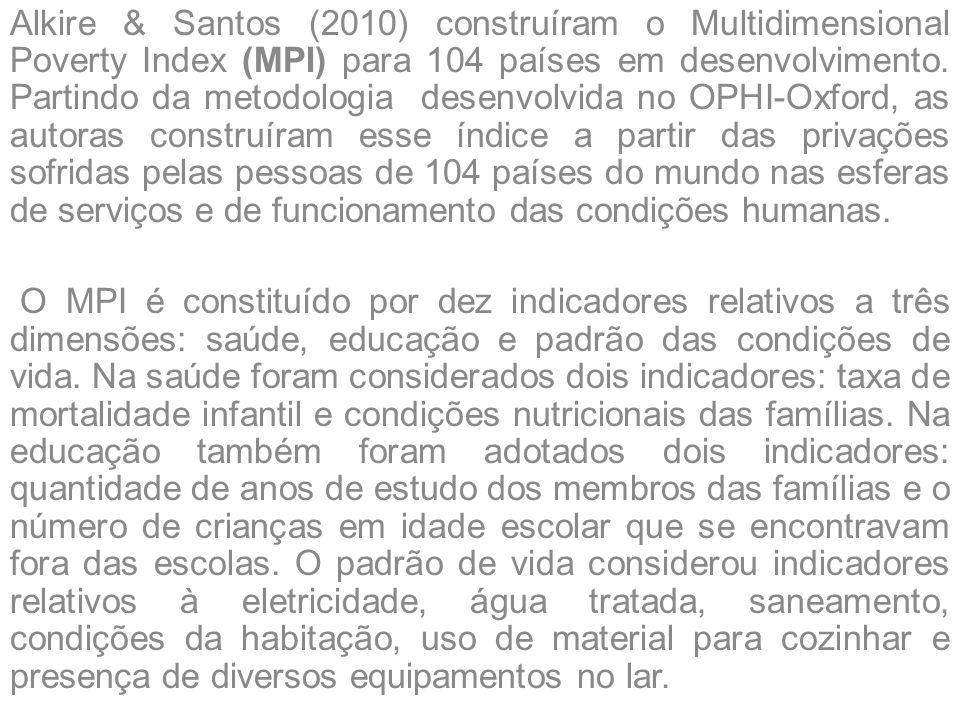 Alkire & Santos (2010) construíram o Multidimensional Poverty Index (MPI) para 104 países em desenvolvimento. Partindo da metodologia desenvolvida no