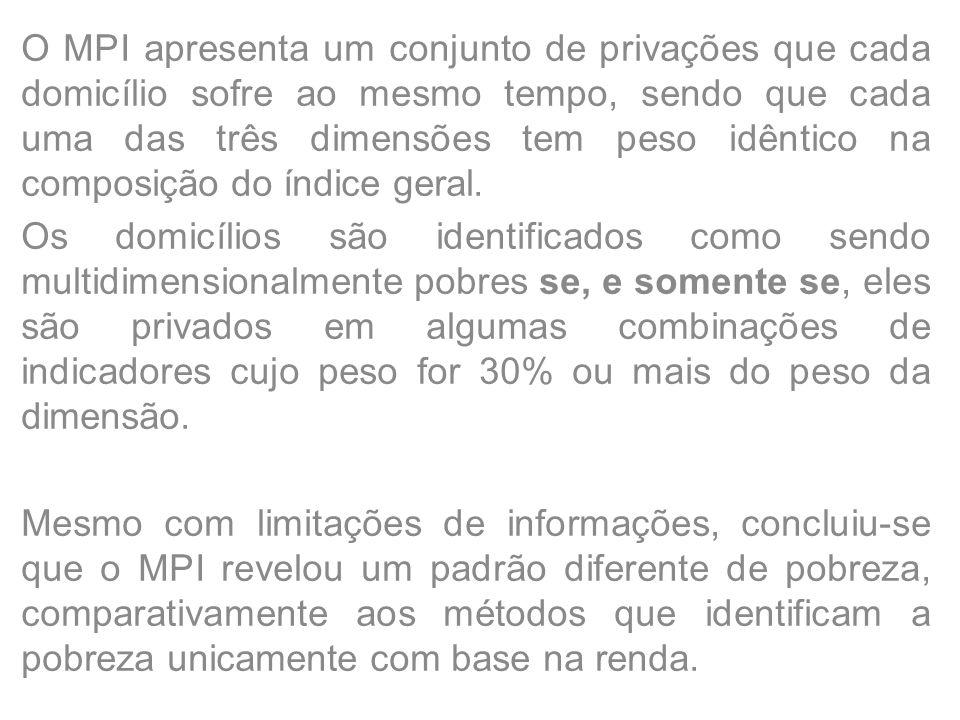 O MPI apresenta um conjunto de privações que cada domicílio sofre ao mesmo tempo, sendo que cada uma das três dimensões tem peso idêntico na composição do índice geral.