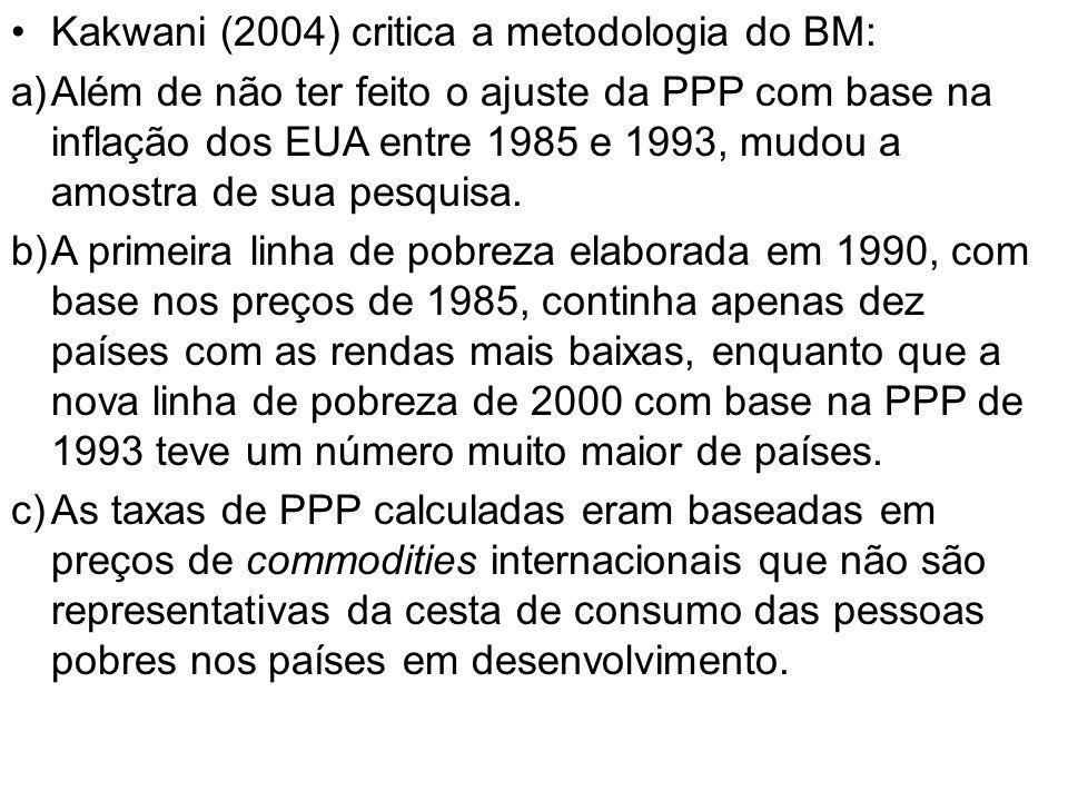 Kakwani (2004) critica a metodologia do BM: a)Além de não ter feito o ajuste da PPP com base na inflação dos EUA entre 1985 e 1993, mudou a amostra de sua pesquisa.