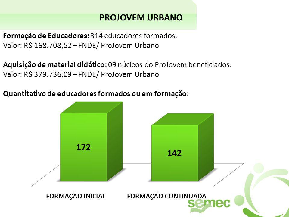 PROJOVEM URBANO Formação de Educadores: 314 educadores formados.