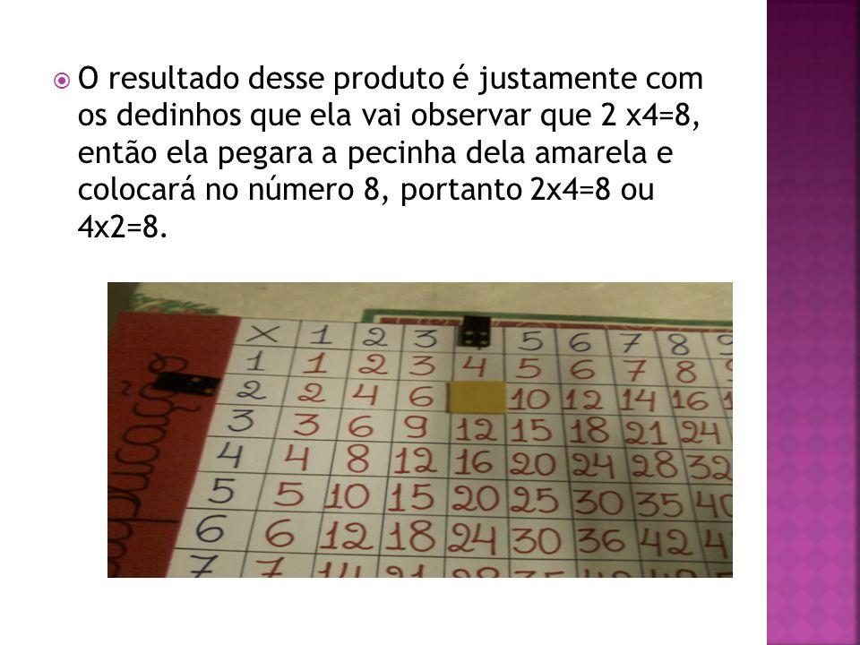  O resultado desse produto é justamente com os dedinhos que ela vai observar que 2 x4=8, então ela pegara a pecinha dela amarela e colocará no número