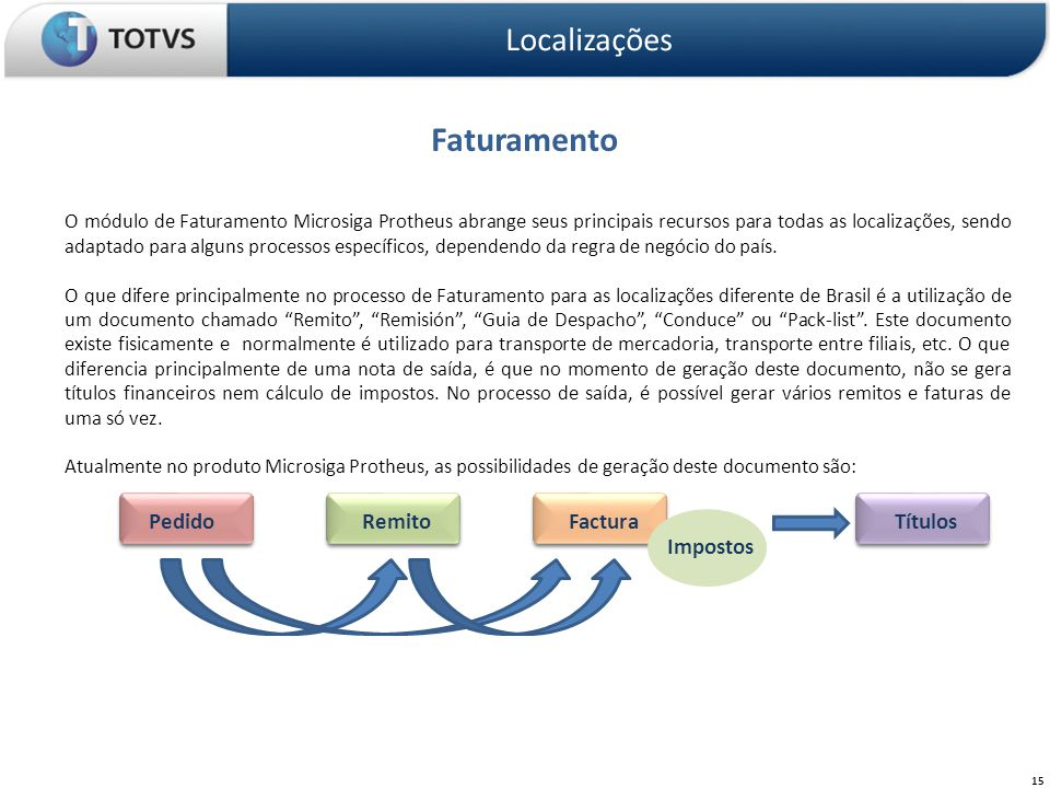 Faturamento Localizações 15 O módulo de Faturamento Microsiga Protheus abrange seus principais recursos para todas as localizações, sendo adaptado par