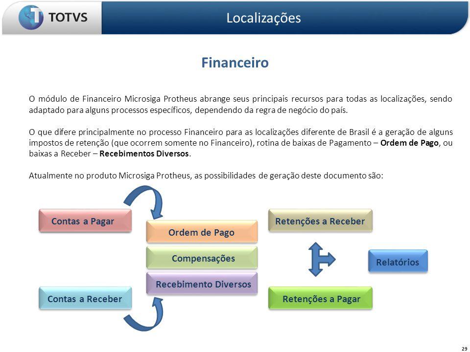 Financeiro Localizações 29 O módulo de Financeiro Microsiga Protheus abrange seus principais recursos para todas as localizações, sendo adaptado para
