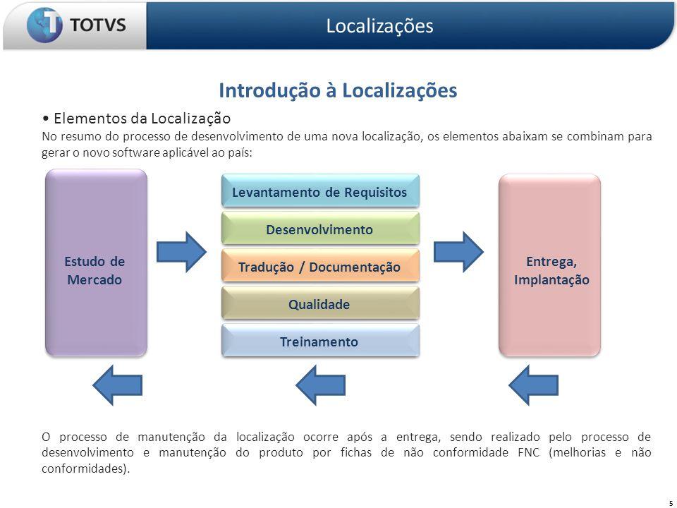 Introdução à Localizações Localizações 5 Elementos da Localização No resumo do processo de desenvolvimento de uma nova localização, os elementos abaix