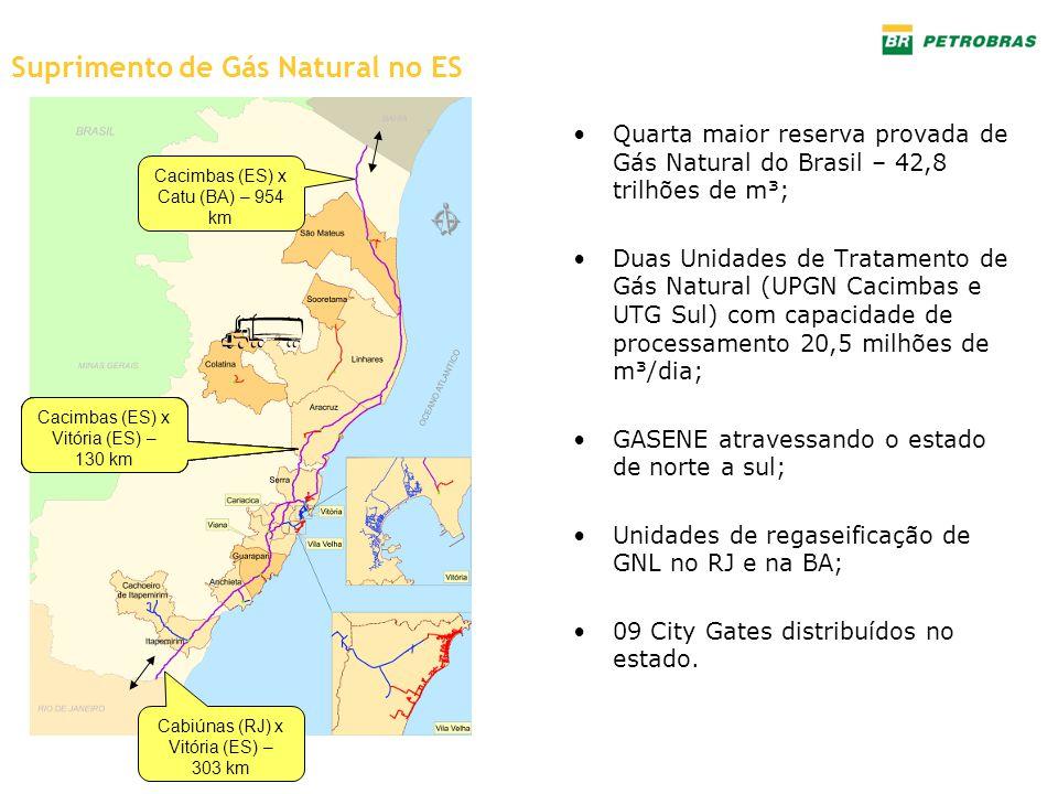 Quarta maior reserva provada de Gás Natural do Brasil – 42,8 trilhões de m³; Duas Unidades de Tratamento de Gás Natural (UPGN Cacimbas e UTG Sul) com